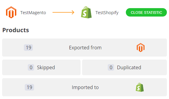EasyERP: Migrate to Shopify, stats